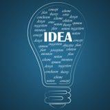lampa för idé för sedelkulaaffär över Arkivbilder