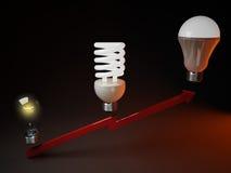 Lampade di illuminazione Fotografia Stock