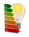 Lampadina e classificazione di energia Fotografia Stock Libera da Diritti