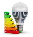 Lampe de LED et échelle d'évaluation de rendement énergétique illustration de vecteur