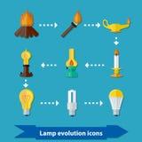 Lampenentwicklung flach Stockfotos