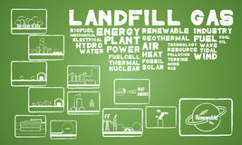 Land fill energy. With 12 icon Royalty Free Stock Photos
