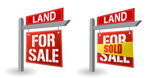 Land for sale sign Royalty Free Stock Image