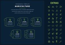 Landbouw infographic malplaatje, elementen, pictogrammen Stock Fotografie