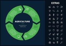 Landbouw infographic malplaatje, elementen, pictogrammen Stock Afbeeldingen