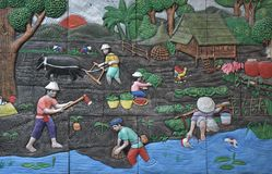 Landbouwer in traditionele Thaise cultuur Royalty-vrije Stock Afbeelding