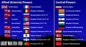 Landen die aan Wereldoorlog I (de Grote Oorlog) deelnamen Royalty-vrije Stock Foto