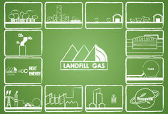 Landfill gas energy. With 12 icon Stock Photos