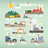 Landfill gas energy. Landfill gas paper icon on board Royalty Free Stock Image