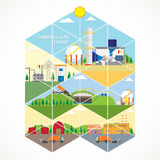 Landfill gas energy. From waste produce to gas Royalty Free Stock Images