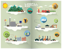 Landfill gas graphic. Landfill gas in simple graphic Royalty Free Stock Images