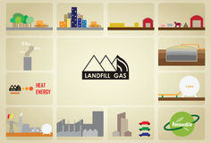 landfill gas Stock Images