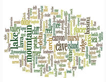 Landform Words Stock Image