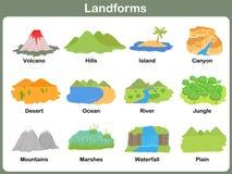 Landforms склонности для детей бесплатная иллюстрация