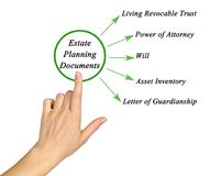 Landgoed Planningsdocumenten royalty-vrije stock afbeelding