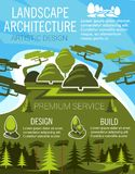 Landscape design banner with eco park green tree Stock Images