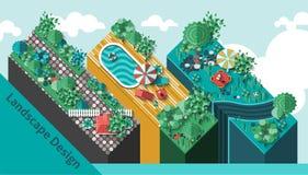 Landscape Design Concept Royalty Free Stock Images