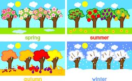 Landscape with different fruit trees with titles vector illustration