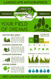 Landscape infographics for landscaping design Royalty Free Stock Photo