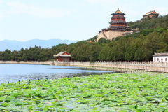 Landscape of Summer palace Royalty Free Stock Photos