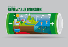 Landscape with types of renewable energy inside a battery - The graphic contains: Tidal, Solar, Geothermal power, Hydroelectric. And Eolic Energy - Vector image Stock Photos