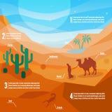 Landschap van het woestijnleven - schuur heuvels met cactussen, nomade en dieren vector illustratie