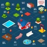 Landschapsontwerp Isometrische Infographics Royalty-vrije Stock Foto