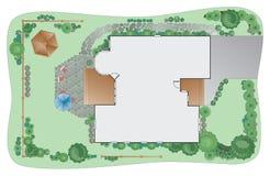 Landskapplan Arkivbild