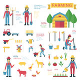 Landwirtschaft von Elementen Stockfotografie