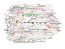 Langage de programmation Wordcloud photographie stock