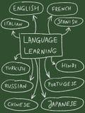 Language education Royalty Free Stock Images