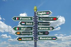 Languages Signpost. For education background royalty free stock photo