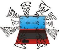 lap-top ελεύθερη απεικόνιση δικαιώματος