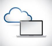 Laptop and border storage cloud. illustration Stock Photo