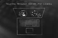 Laptop with browser history hourglass and cookies to delete Royalty Free Stock Image