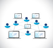 Laptop and business network illustration design Stock Photography