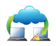 Laptop cloud computing connection concept Stock Image
