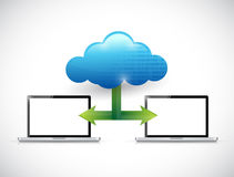 Laptop cloud computing network illustration design Royalty Free Stock Photo