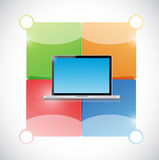 Laptop and color blocks ready for customization Royalty Free Stock Photography