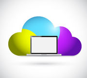 Laptop and color cloud illustration design Royalty Free Stock Photo
