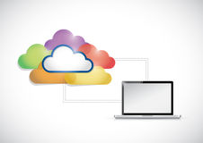 Laptop colorful cloud computing connection Stock Images