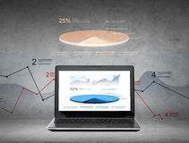 Laptop computer with charts on screen Royalty Free Stock Photography