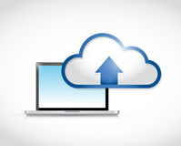 Laptop computer cloud transfer connection Royalty Free Stock Image