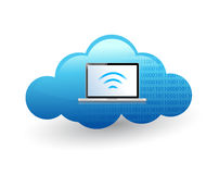 Laptop computer connected to a cloud via wifi. Royalty Free Stock Images
