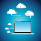 Laptop computer technology cloud computing Stock Photography