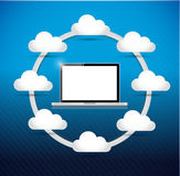 Laptop computerwolk gegevensverwerkingsnetwerk Stock Afbeelding