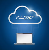 Laptop connected to a cloud. illustration design. Over a blue background Royalty Free Stock Photography
