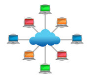 Laptop connected to a cloud network Stock Photo
