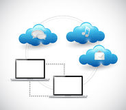 Laptop connection and cloud computing illustration Stock Photos