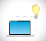 Laptop connection. light bulb idea electronic Stock Images
